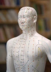 Acupunture Points