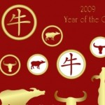 Chinese Astrology - Energy And Balance For Body Healing