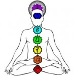 Chakras Can Promote Healing