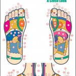 Reflexology: A Close Look